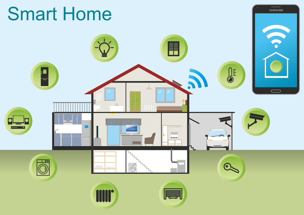 smart home, inteligentny dom